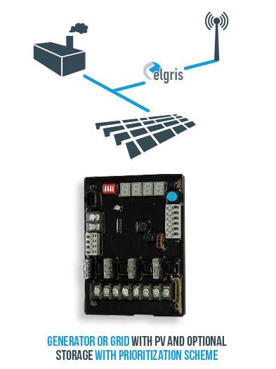 Solar telecom controllers