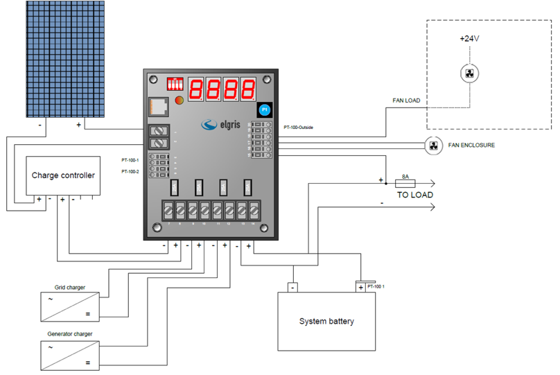 telecom solar system with PV, Grid, Generator and Battery